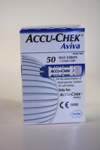 accu-chek-aviva-testing-strips-for-blood-glucose-use-in-accu-chek-meters
