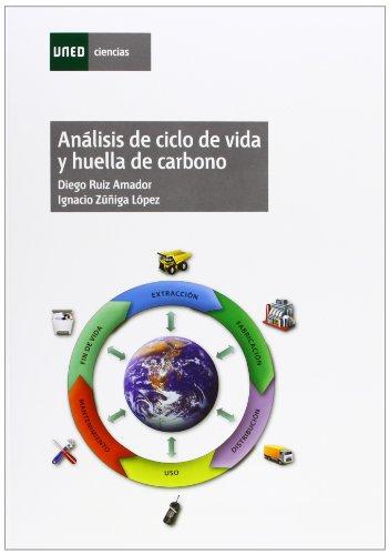 Análisis de ciclo de vida y huella de carbono (CIENCIAS)