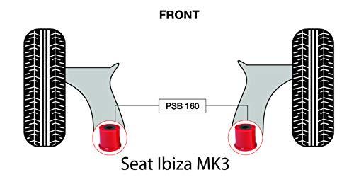 PSB Kit de baguettes arrière en polyuréthane Bush Ibiza MK3 (02-08)