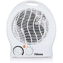 Los mejores calefactores eléctricos calidad precio