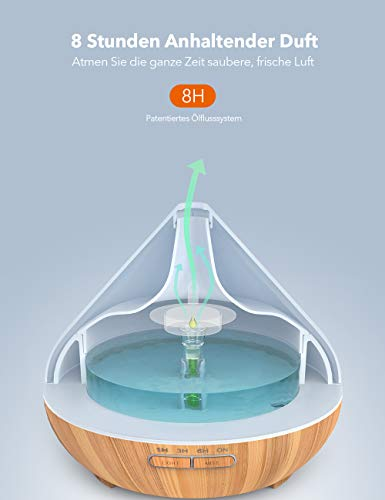 Aroma Diffuser 300ml TaoTronics Öl-Luftbefeuchter - 2