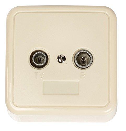 Preisvergleich Produktbild HQ Antennen Durchgangsdose TV/UKW, CX WALLBOX