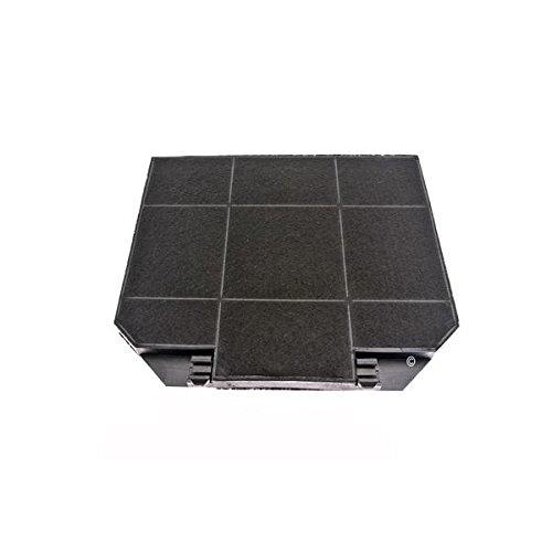 roblin-5403008-adjustable-carbon-filter
