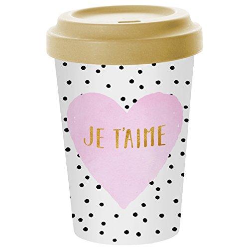 Kaffeebecher To Go Nespresso Test Analyse 02 2019 Top 10