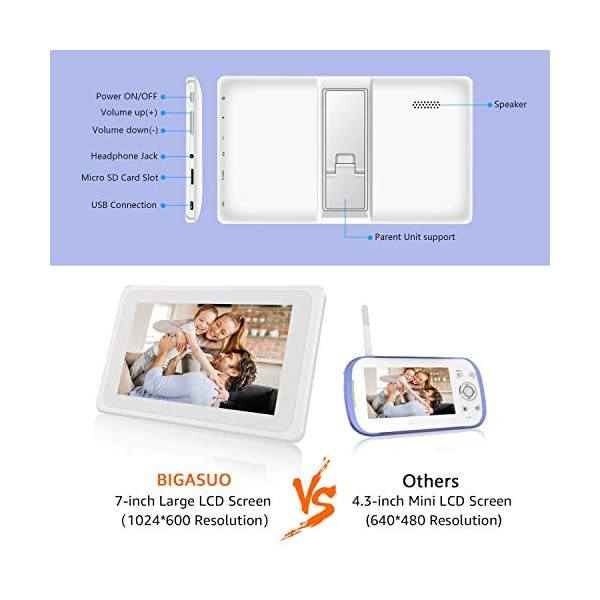 "BIGASUO Video Baby Monitor 2018 with Camera & 720P 7"" HD LCD Digital Screen, Two Way Audio & 5 Baby Lullabies, Sound & Movement Alarm, Night Vision, Wireless Video Baby Monitor BIGASUO 【7'' Large Color LCD Display】The BIGASUO baby monitor offer you the clearest visual experience with the 7'' high-quality LCD HD screen and 2.4G HZ WiFi connection technology. 【5 Built-in Lullabies and Night Vision】Gentle lullabies help baby get into sweet dreams soon. View your baby and the room in low light even dark surroundings. 【Two-way audio communication】You can use the speaker of our baby monitor to talk to your cute baby and hear their replies at any time. 8"