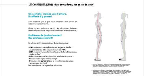 41UZF%2BDwVSL - Royal Thermes Institute Sveltesse - Zuecos para Mujer con Muelle Adelgazante anticelulítico reforzante piernas Pesadas ortopédicas, Verde (Verde), 40 EU