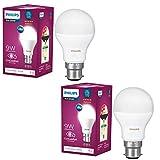 Philips Base B22 9-Watt Round LED Bulb (Pack of 2, Cool Day Light)