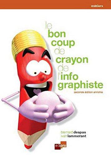 Le Bon coup de crayon de l'infographiste par Bernard Despas