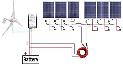 ECO-WORTHY-24-Volts-1KW-Wind-Solar-Panel-System-1pc-12V24V-400-Watt-Wind-Turbine-Generator-6pcs-12V-100-Watt-Polycrystalline-Solar-Panel-Y-Branch-MC4-Connectors-1-pair-16ft-Solar-Cable