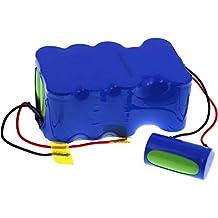 Akku Batterie 3000mAh für Bosch Move 2in1 BBHMOVE1//01 BBHMOVE1//03