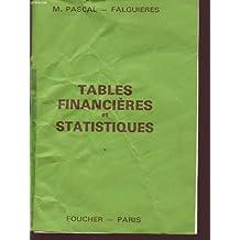TABLES FINANCIERE ET STATISTIQUES