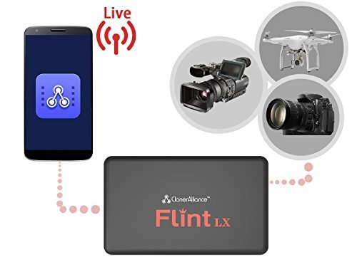 ClonerAlliance Flint LX, 1080p 60fps USB 3 0 HDMI Video Capture Device with  HDMI Out Port  Record any HDMI video and game  Ultra Low Latency  Support