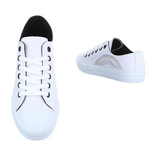 NIKE Sneaker stringata nerorosa pallido stile materiale misto Donna