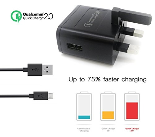 auzest-qualcomm-quickcharge-20-uk-wall-charger-with-usb-for-turbo-fast-adaptive-quick-charge-samsung