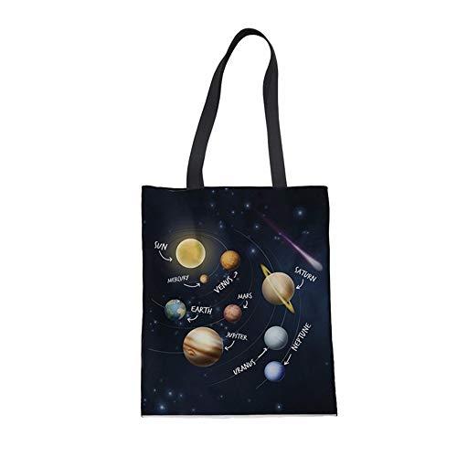 ZXXFR Baumwolltasche Frauen Shopping Canvas Umhängetasche Planet Drucken Fashion Handtasche Für Damen Leinen Cartoon Messenger Bags