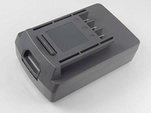 INTENSILO Li-Ion Akku 2500mAh (18V) für Elektro Werkzeug Wolf Garten BA 700, CSA 700, GTA 700, HTA 700, PSA 700 Wie 785454, Power-Pack 5.