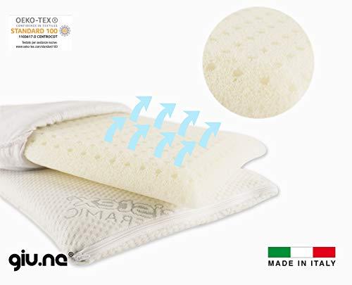 GIU.NE® Cuscino Per Bambino Memory Foam Nuova Generazione 100{db8f64e4c1a6f588d5e5001a327a1e9c2522be01110c3a7a490b2bb60cb8c278} Lavabile Antisoffoco Di Sicurezza Per Culla E Lettino Ipoallergenico Colore Bianco Dimensioni 50 X 30 X 4,0 Cm