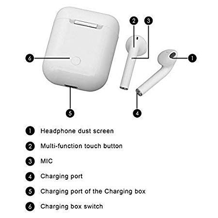 Lizzie i11 5.0 Wireless Earphone with Portable Charging Case Supporting All Smart Phones and Android Phones with Sensor Image 2