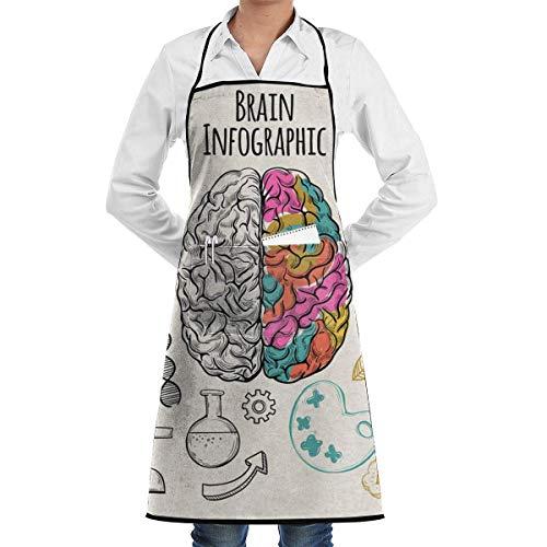 Delantal de Chef con Bolsillo Frontal y diseño de Cerebro Humano