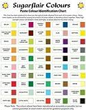 Sugarflair - Sugarflair Essen Färbung Gel Paste Sahnehäubchen Farb - Herbstblatt