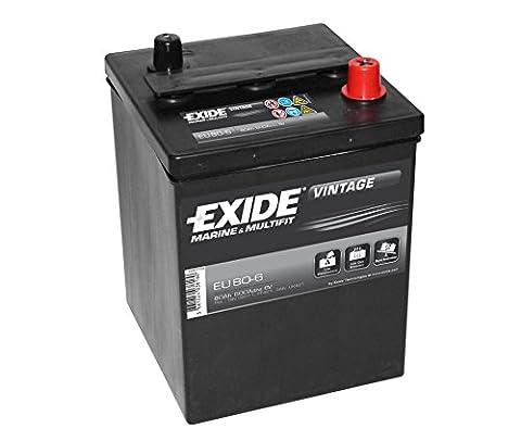 Exide - Batterie voiture EU-80/6 6V 80Ah 600A - Batterie(s)