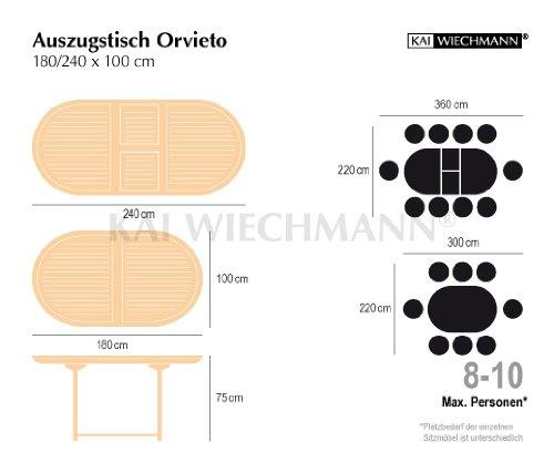 Ausziehtisch Orvieto Aus Teakholz 180 240cm Wetterfest