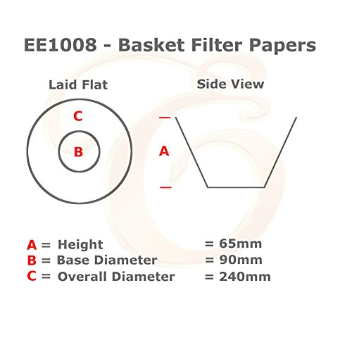 41UwW FpiqL. SS500  - 1000 x 3 Pint Commercial Coffee Filter Papers by EDESIA ESPRESS