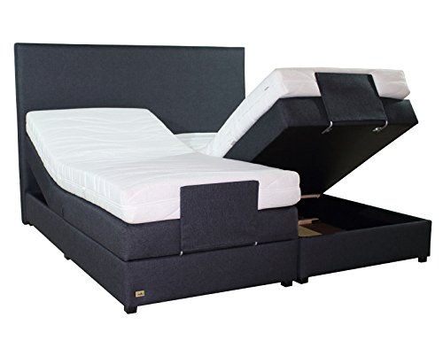 PAARA Boxspringbett 200 x 200 AM Box Enjoy im Test