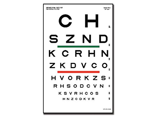 SLOAN optometric Diagramm 23 x 35,5-6,1 m