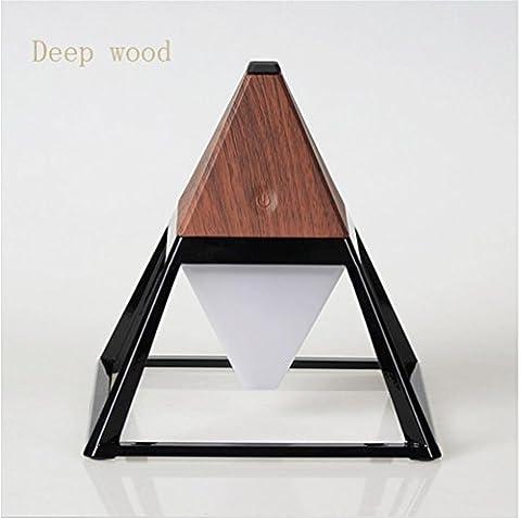 ZH Lampe Rechargeable Pyramide Stéréo Bois Feu Feu Dirigé Les Yeux , Deep Wood,deep wood