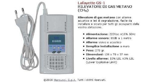 gas-detect