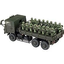 Amazon.es: maquetas militares - Amazon Prime