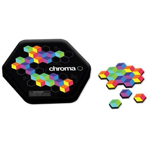 The Orb Factory Chroma