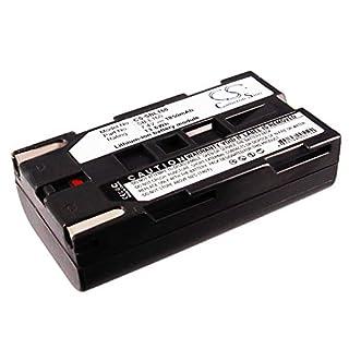 Replacement Camera Batteries 1850mAh/13.69Wh 7.4V Camera Battery For Leaf AFi-II 7 Aptus 22 Aptus 65 (Color : Black, Size : 70.63 x 38.09 x 20.49mm)