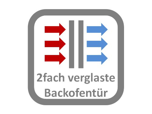Rommelsbacher BG 1805/E – Minibackofen Test - 9