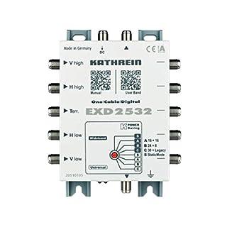 Kathrein–2532nur Kabel Multi-Switch EXD