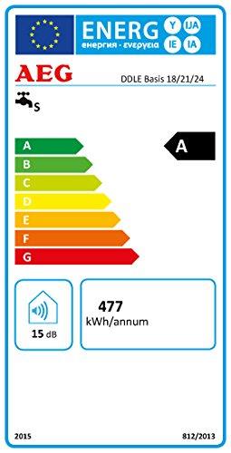AEG elektronischer Durchlauferhitzer DDLE Basis, umschaltbar 18/21/24 kW - 2
