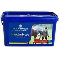 Amazon.es: Comida - Caballos: Productos para mascotas