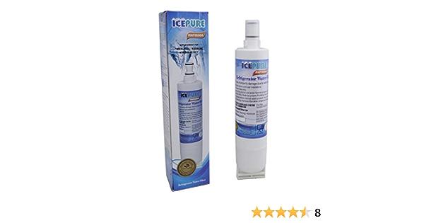 ,Blue Blu. Bianco LCSJ 3.5L Bollitore per Filtro con 1 Depuratore dAcqua da 60 Giorni Bollitore A Carbone Attivo
