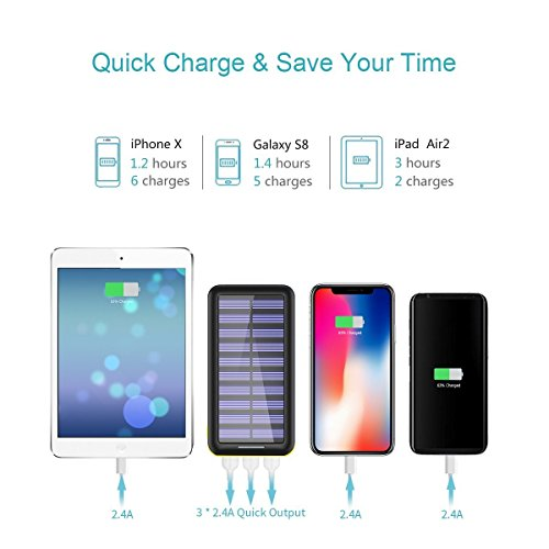 Yellow Solar Charger BERNET 24000mAh Ultra High Capacity Portable Solar Power Bank With USB Fan and 3 USB Port External Battery Pack Phone Charger For iPhone iPad Samsung HTC Cellphones And More