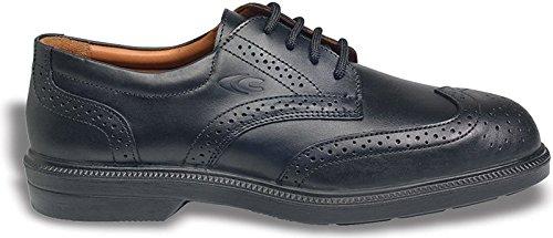 Chaussures de sécurité, coquilles de protection - Safety Shoes Today