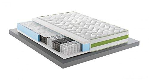 Materasso Molle indipendenti & Memory MED Greentech MED 3D MATRIMONIALE 160x190 dispositivo medico detraibile H25 a nove zone di portanza differenziata.