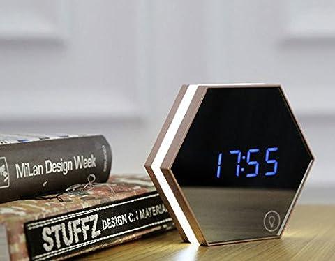 PowerLead Portable Mirror Alarm Clock Night Light Rechargeable Powered Digital Alarm Clock Led Table Lamp Travel Alarm