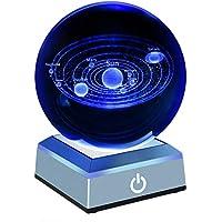 Erwei Crystal - Bola de cristal para sistema solar