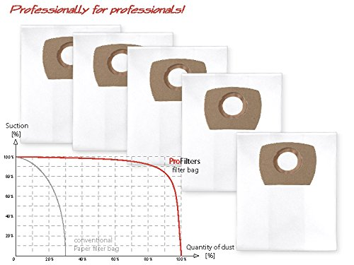 Preisvergleich Produktbild 10x Staubbeutel Filtersack für Makita VC 2511 L/ VC 2512 L