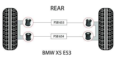 PSB Kit de baguettes en polyuréthane X5 E53 pour bras inférieur arrière 2000-2006 -PSB654/PSB653