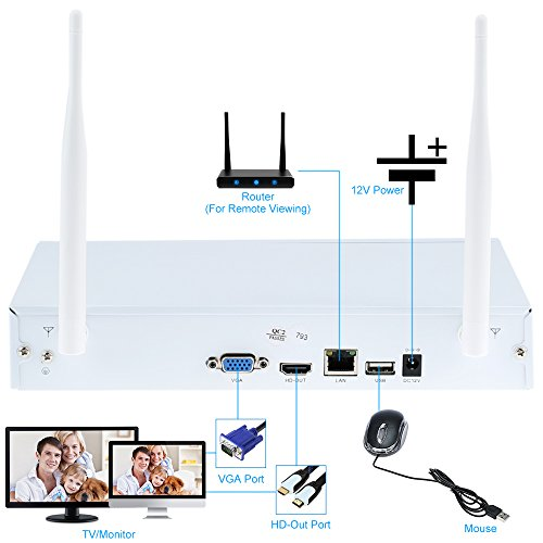 KKmoon 4CH WiFi NVR Rete Video Registratore + 4pz IP Telecamera HD 720P Wireless WiFi Impermeabile Esterno Supporto HDMI P2P Nube IR-CUT Filtro Infrarosso Visione Notturna Android/iOS APP