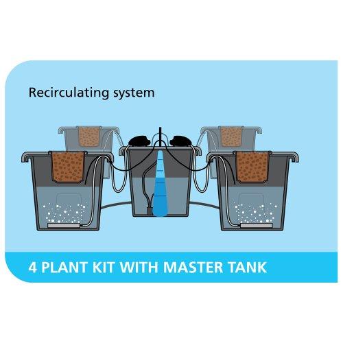 plant-it-led-grow.info