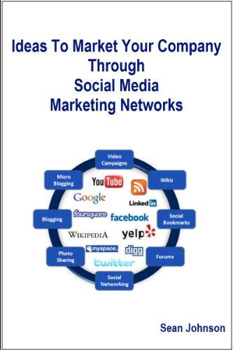 Ideas To Market Your Company Through Social Media Marketing