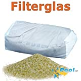 Filterglas EGFM Aktivfilter 0,5 - 1,0 Grad 1 Pool Aktivfilter für klares Pool-Wasser Rundpool Sandfilter Poolfilter Schwimmbadfilter Filtermaterial Filter Reinigung Pools Stahlwandpool Ersatz für Filtersand Sandfilteranlage Schwimmbad Ovalpool Pools